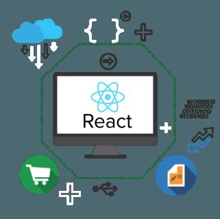 React. JS development company udaipur